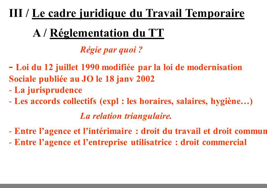 Conference Le Travail Temporaire Ppt Video Online Telecharger