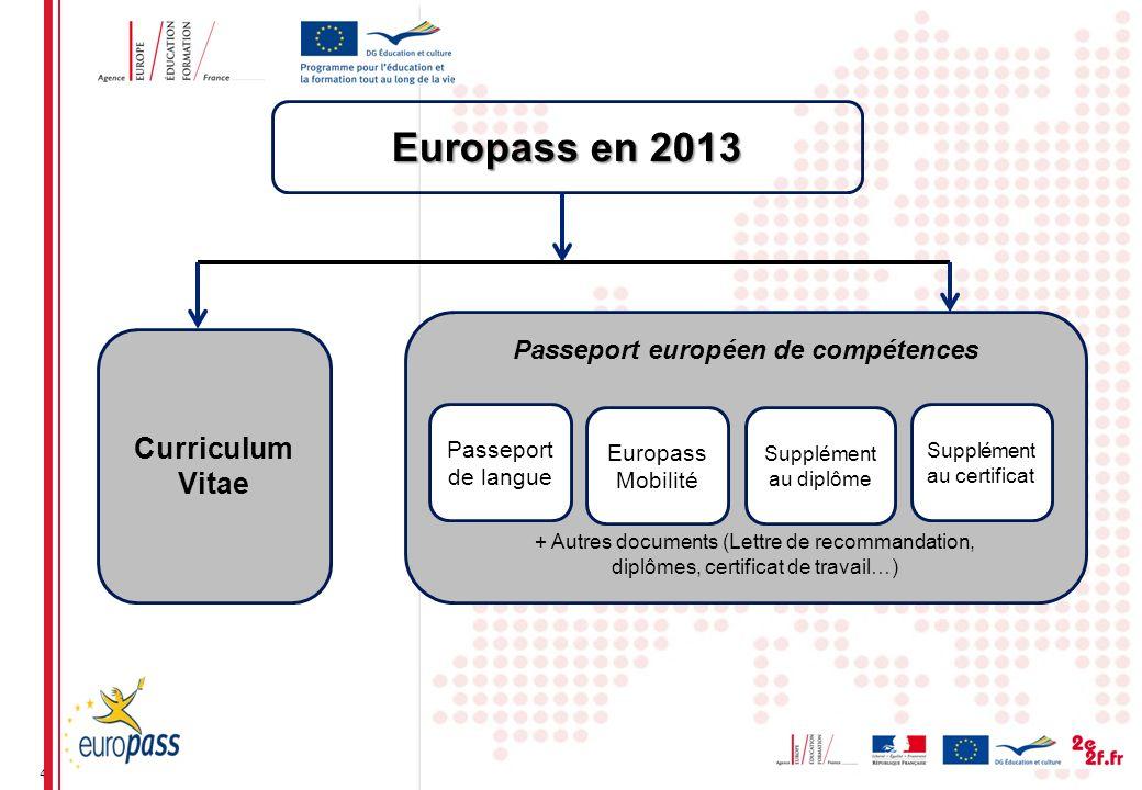 les  u00e9volutions d u2019europass
