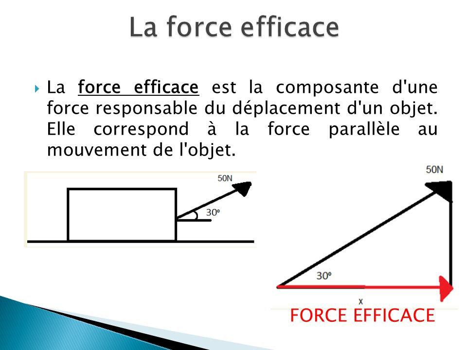 La force efficace FORCE EFFICACE