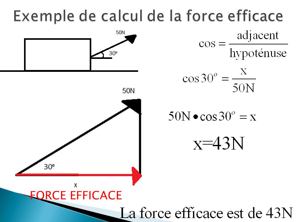Exemple de calcul de la force efficace