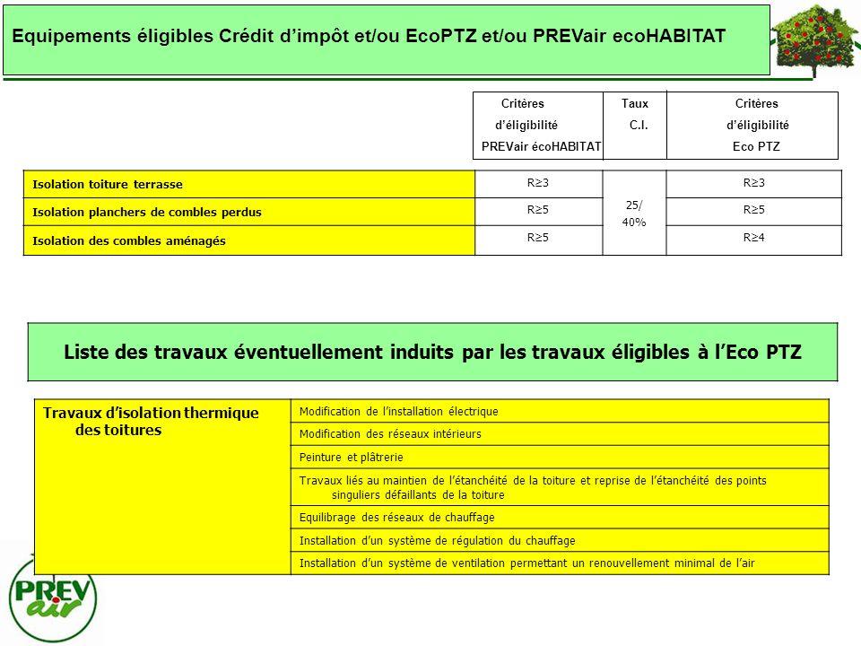 Banque Populaire D Alsace Ppt Telecharger