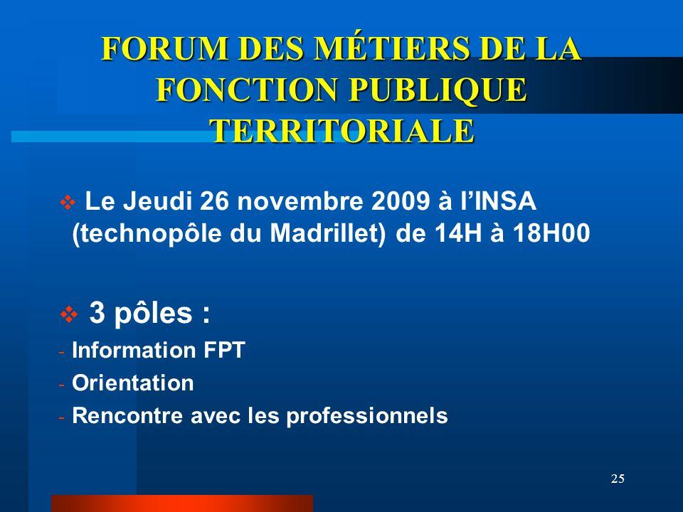 a345cd560e8 LA FONCTION PUBLIQUE TERRITORIALE - ppt video online télécharger
