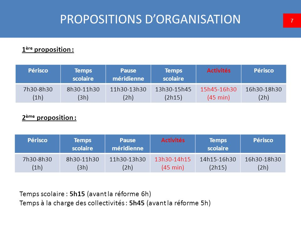 PROPOSITIONS D'ORGANISATION