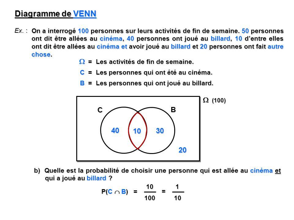 Les probabilits conditionnelles ppt tlcharger 33 diagramme ccuart Gallery