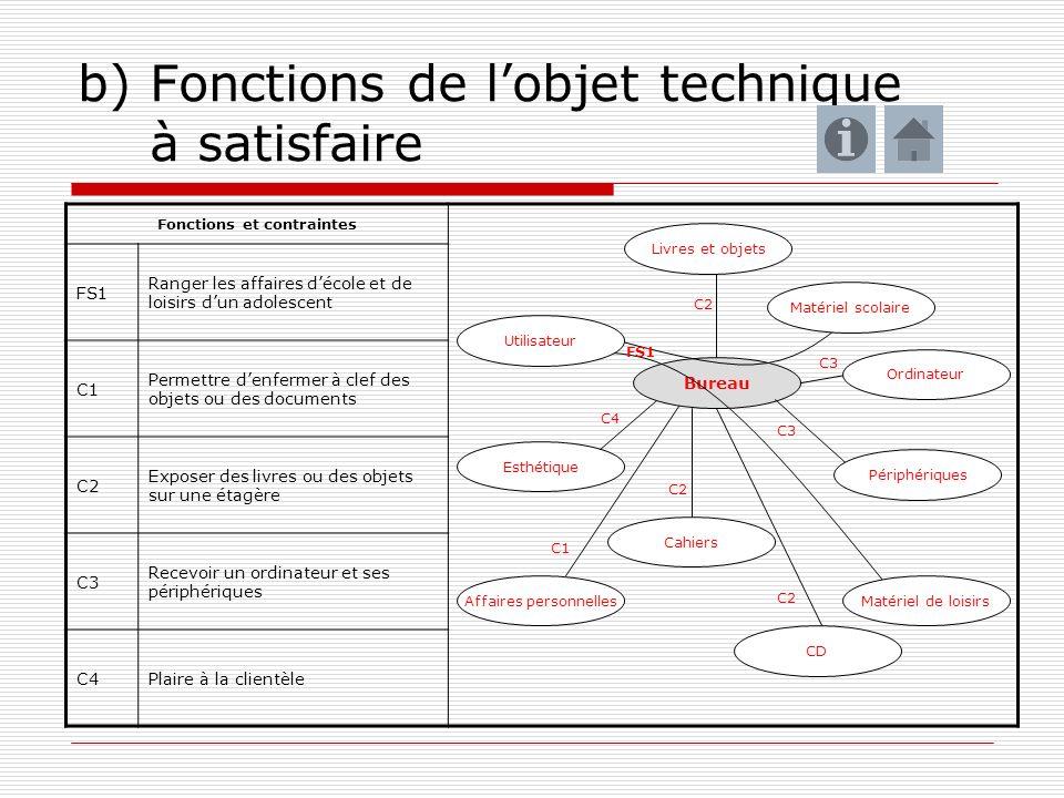 Le Cahier Des Charges D Un Meuble Ppt Video Online Telecharger