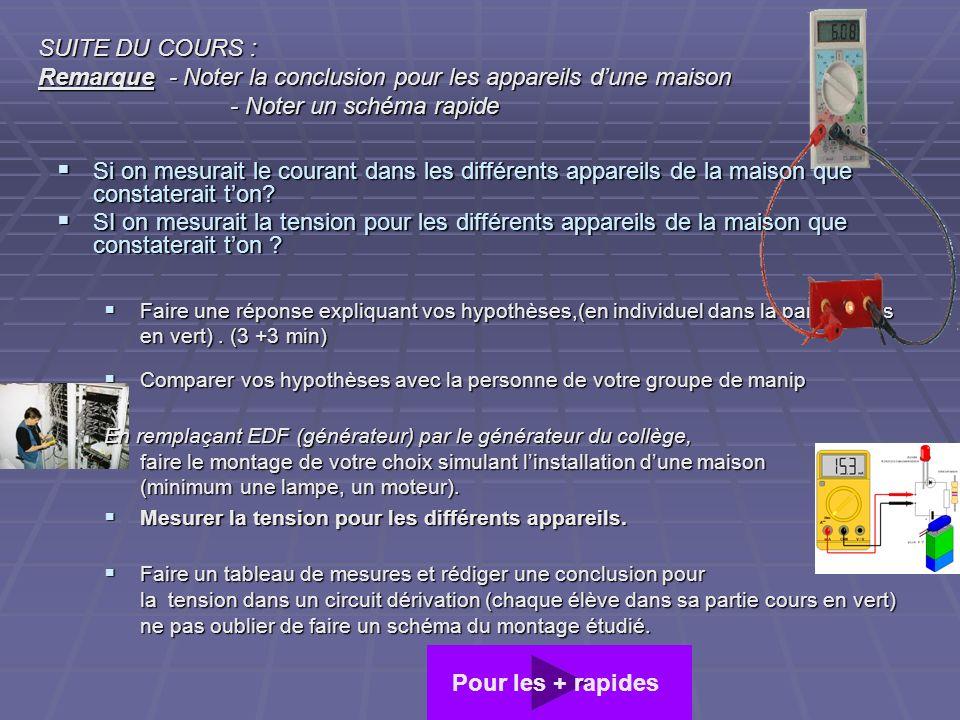 Lovely SUITE DU COURS : Remarque   Noter La Conclusion Pour Les Appareils Du0027une  Maison