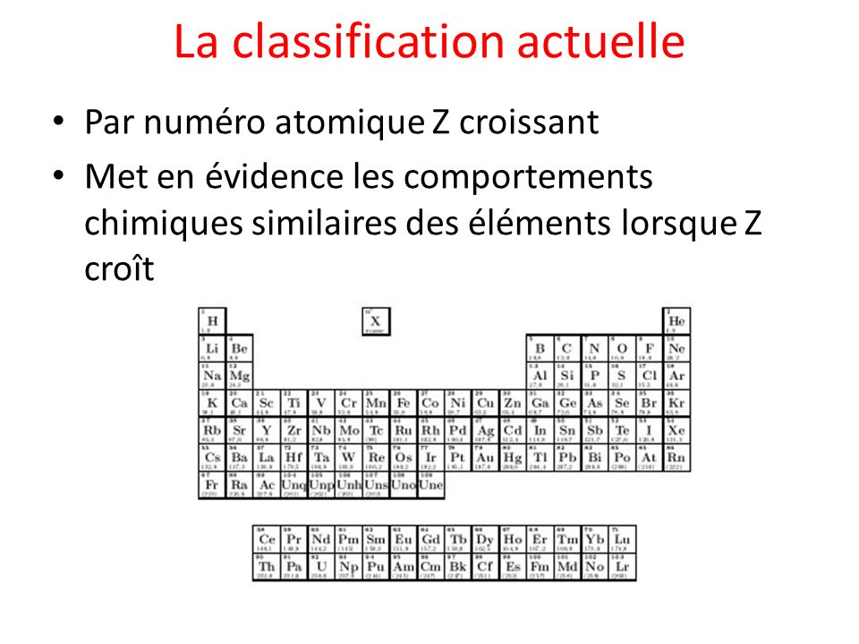 La classification actuelle