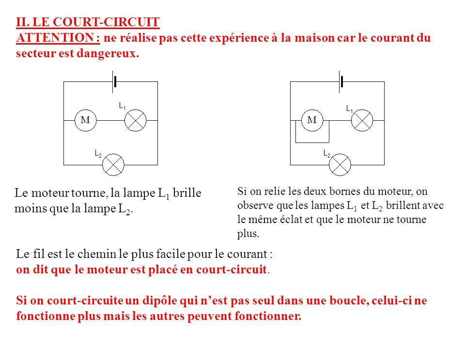 circuits lectriques comportant des d rivations ppt video online t l charger. Black Bedroom Furniture Sets. Home Design Ideas