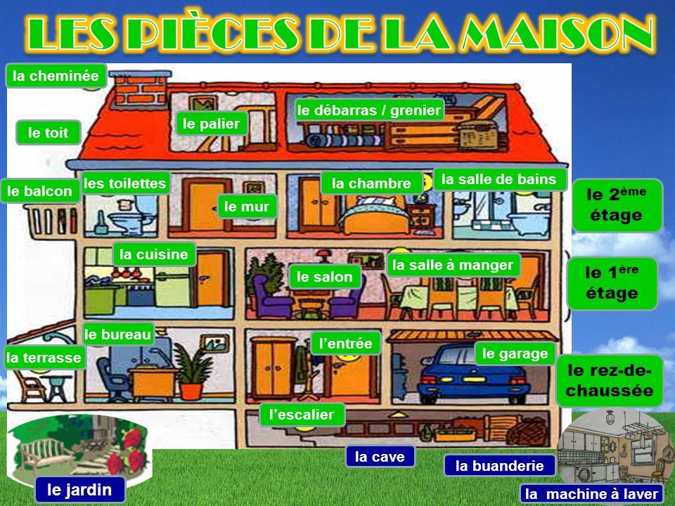 les pi ces de la maison et le mobilier ppt video online. Black Bedroom Furniture Sets. Home Design Ideas