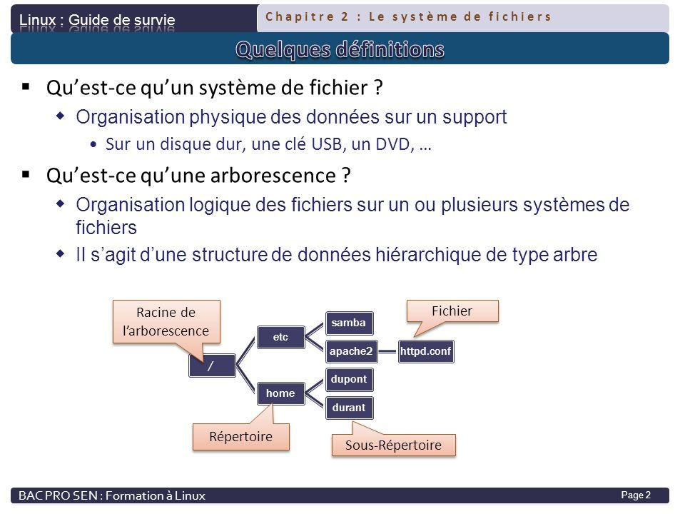 Le Systeme De Fichiers Linux Ppt Video Online Telecharger