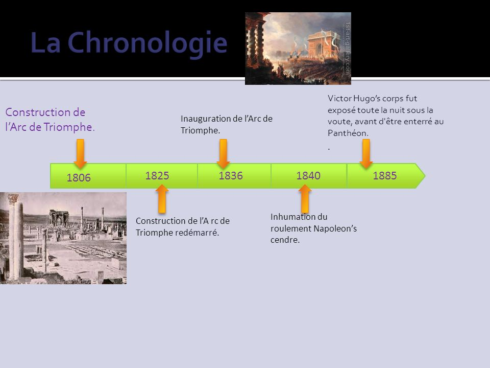 La Chronologie Construction de l'Arc de Triomphe