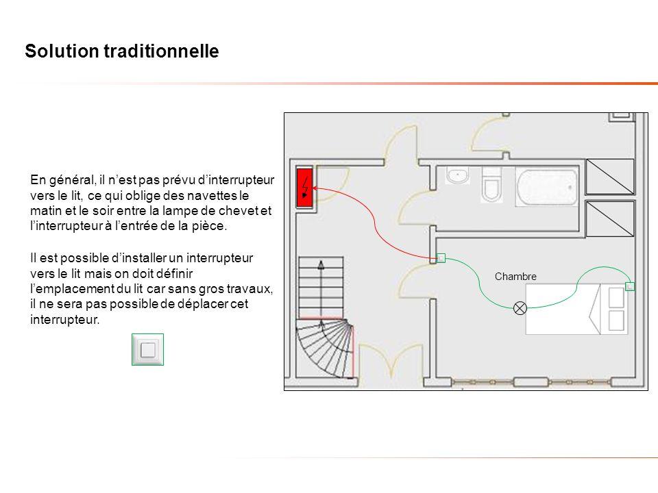 solution pour la chambre coucher ppt video online. Black Bedroom Furniture Sets. Home Design Ideas