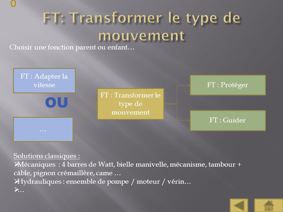 FT: Transformer le type de mouvement