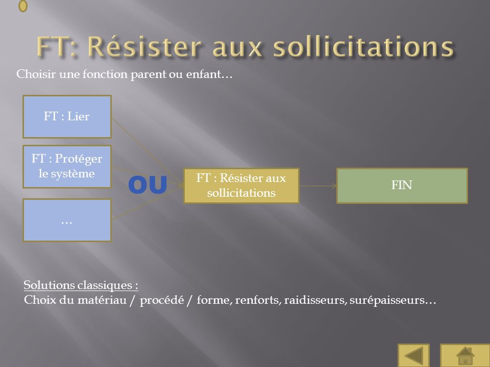 FT: Résister aux sollicitations