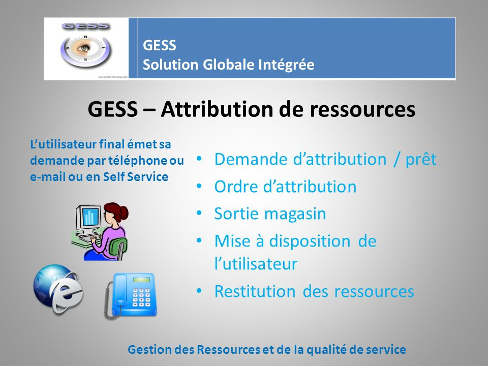 GESS – Attribution de ressources