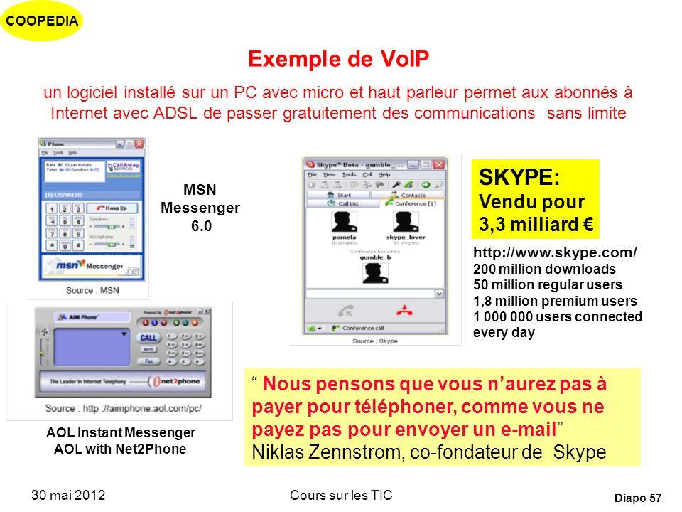 9.5 TÉLÉCHARGER 01NET MSN GRATUITEMENT