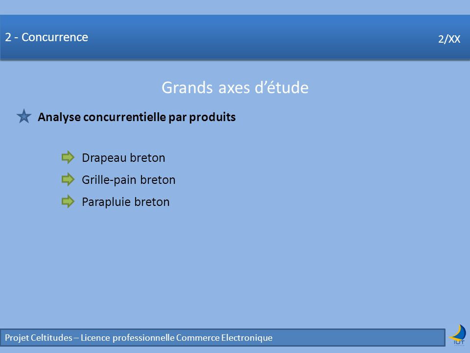 Concurrence Grands axes d'étude 2 - Concurrence