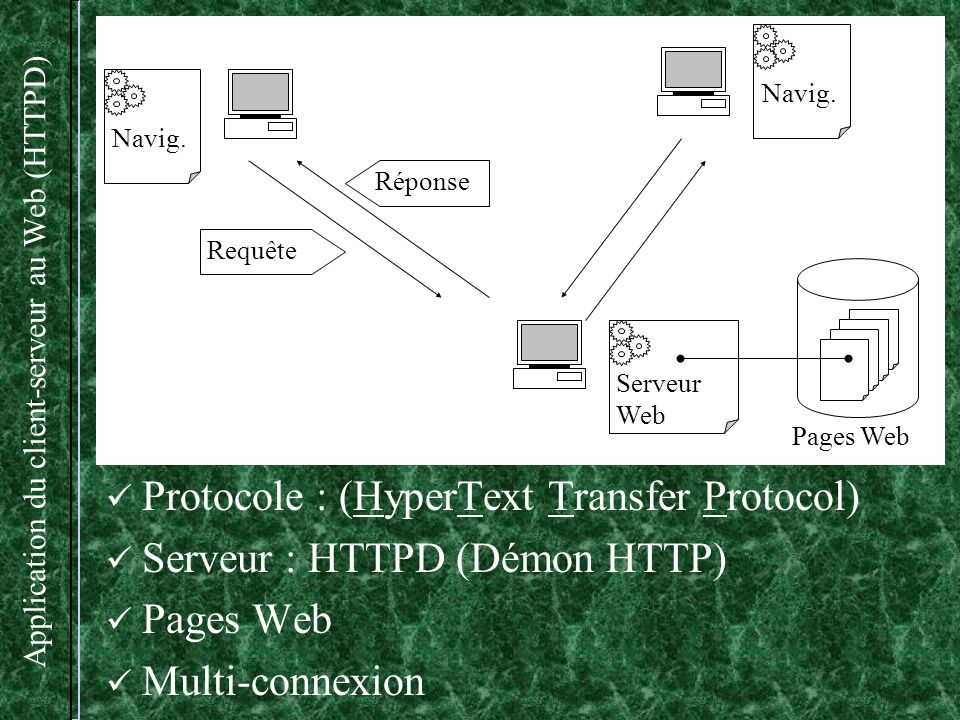 Application du client-serveur au Web (HTTPD)
