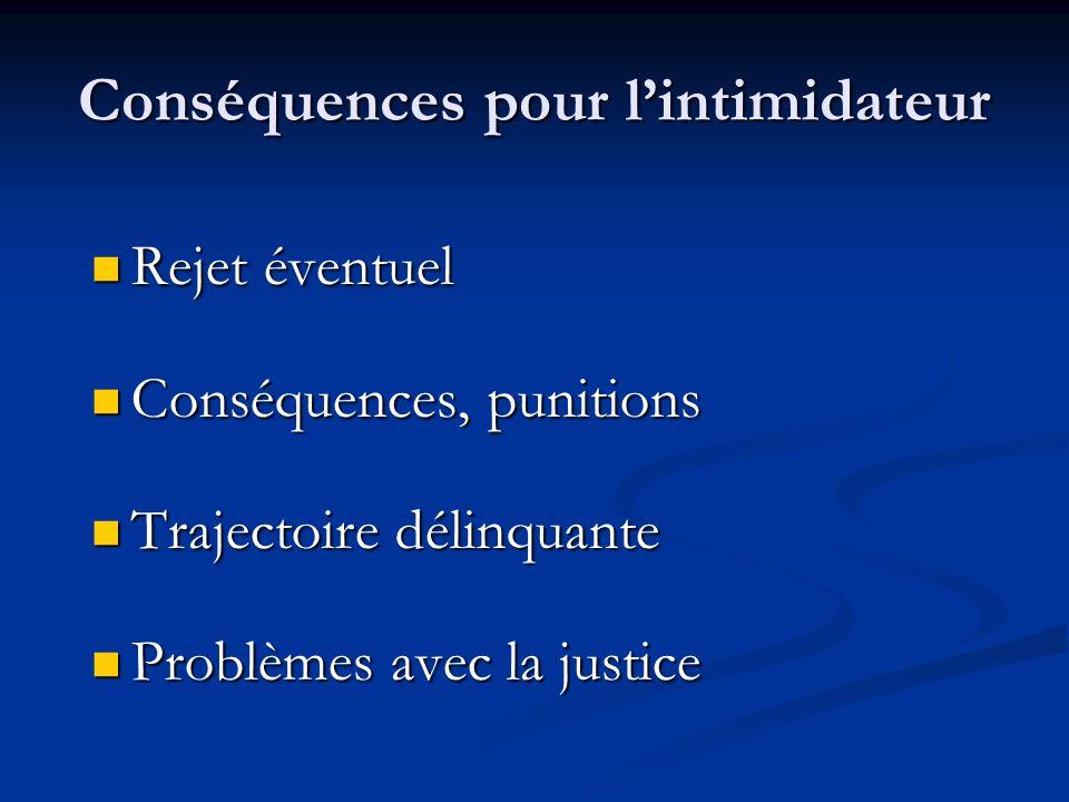 Les punitions de lise - 5 5