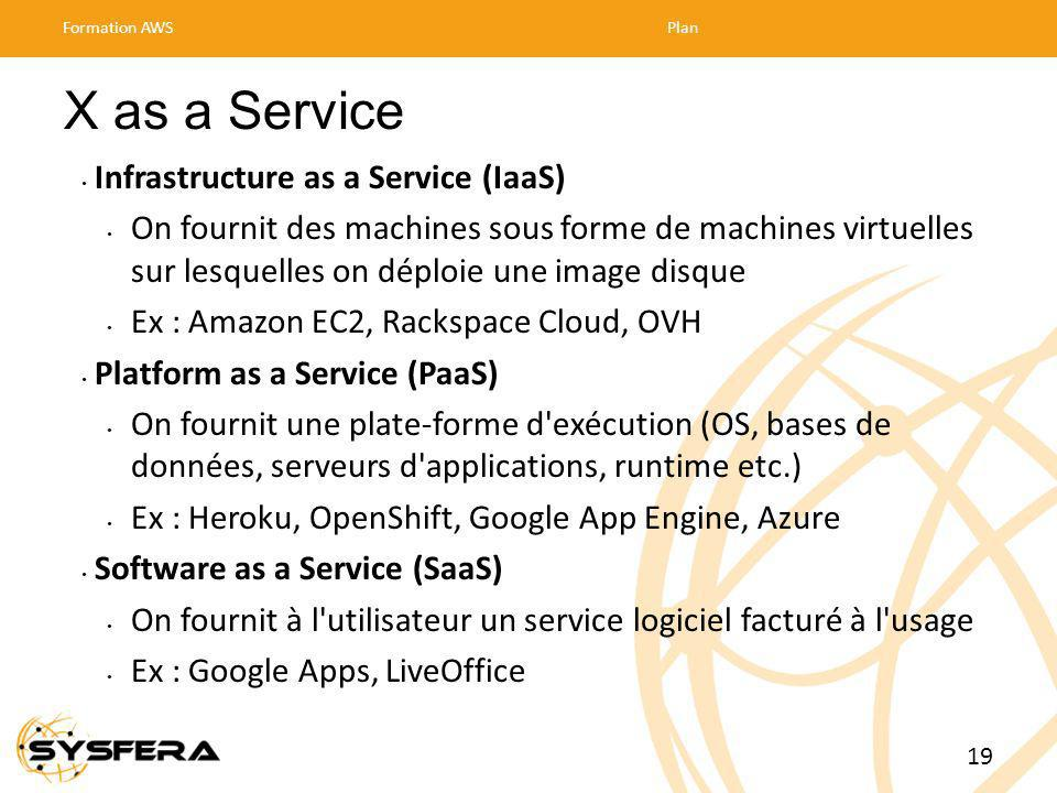 X as a Service Infrastructure as a Service (IaaS)