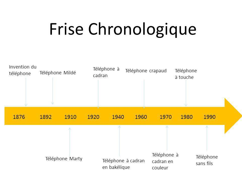 frise chronologique telephone
