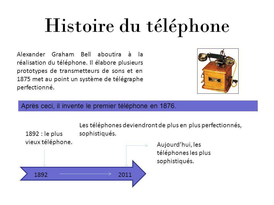 description du fonctionnement du t l phone ppt video online t l charger. Black Bedroom Furniture Sets. Home Design Ideas