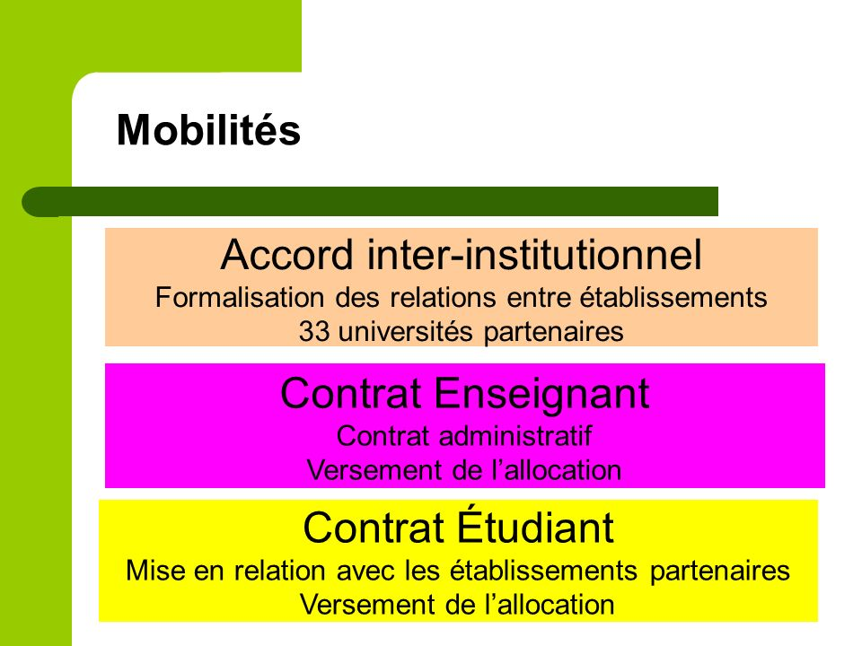 Accord inter-institutionnel