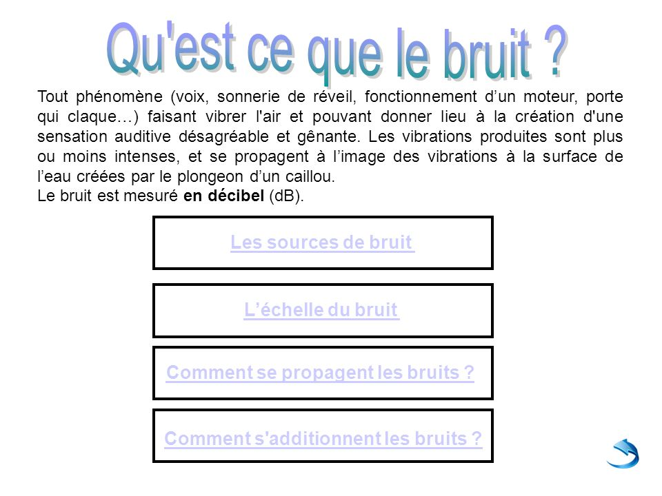 Comment se propagent les bruits Comment s additionnent les bruits