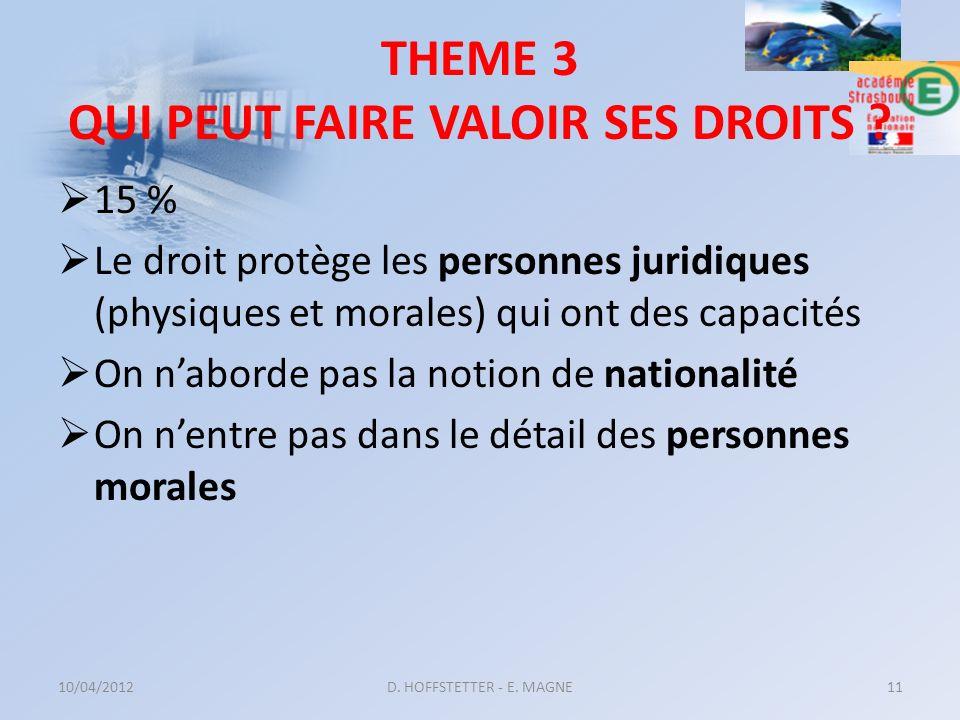 S Pour Faire Valoir Ses Droits Boneandvascularresearch