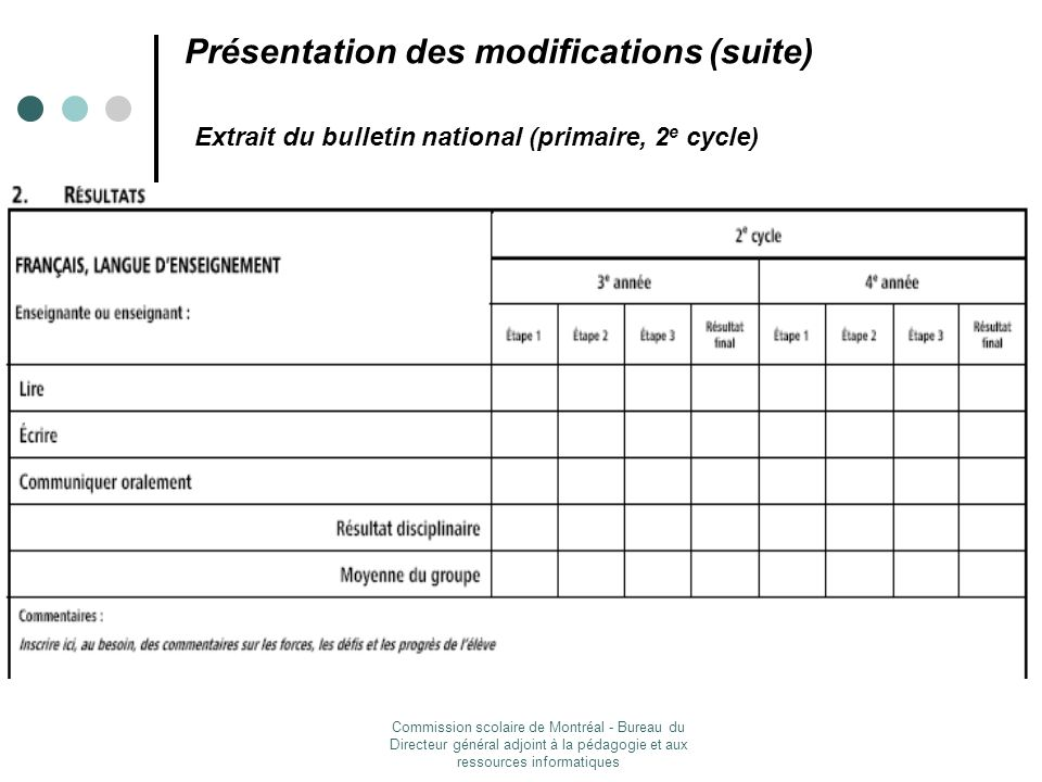 Présentation des modifications (suite) Extrait du bulletin national (primaire, 2e cycle)