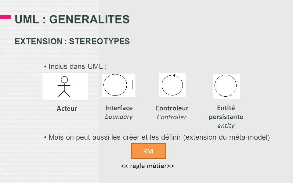 UML : GENERALITES EXTENSION : STEREOTYPES Inclus dans UML :