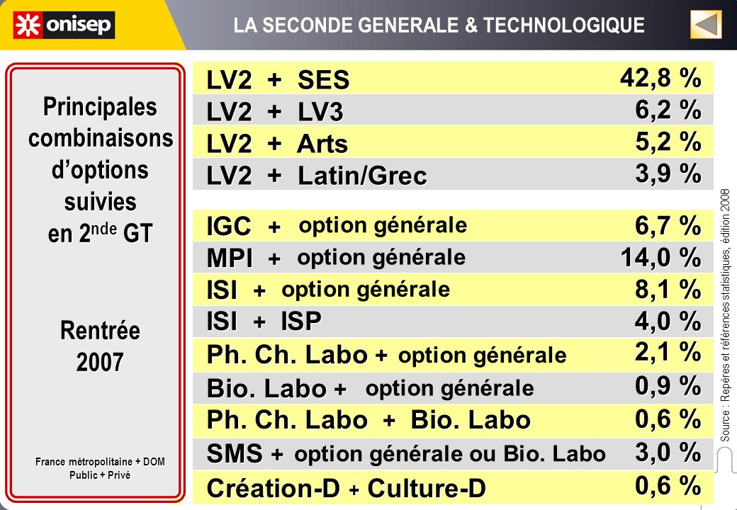 LA SECONDE GENERALE & TECHNOLOGIQUE France métropolitaine + DOM