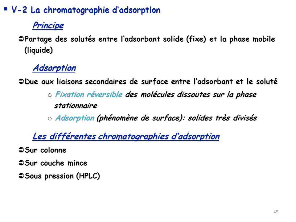 M thodes physico chimiques d tude des mol cules - Chromatographie sur couche mince principe ...