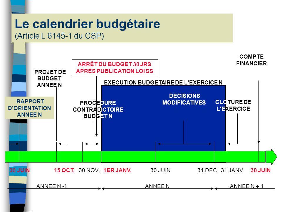 Calendrier Budgetaire.Finances Hospitalieres Pour Non Financiers Ppt Telecharger
