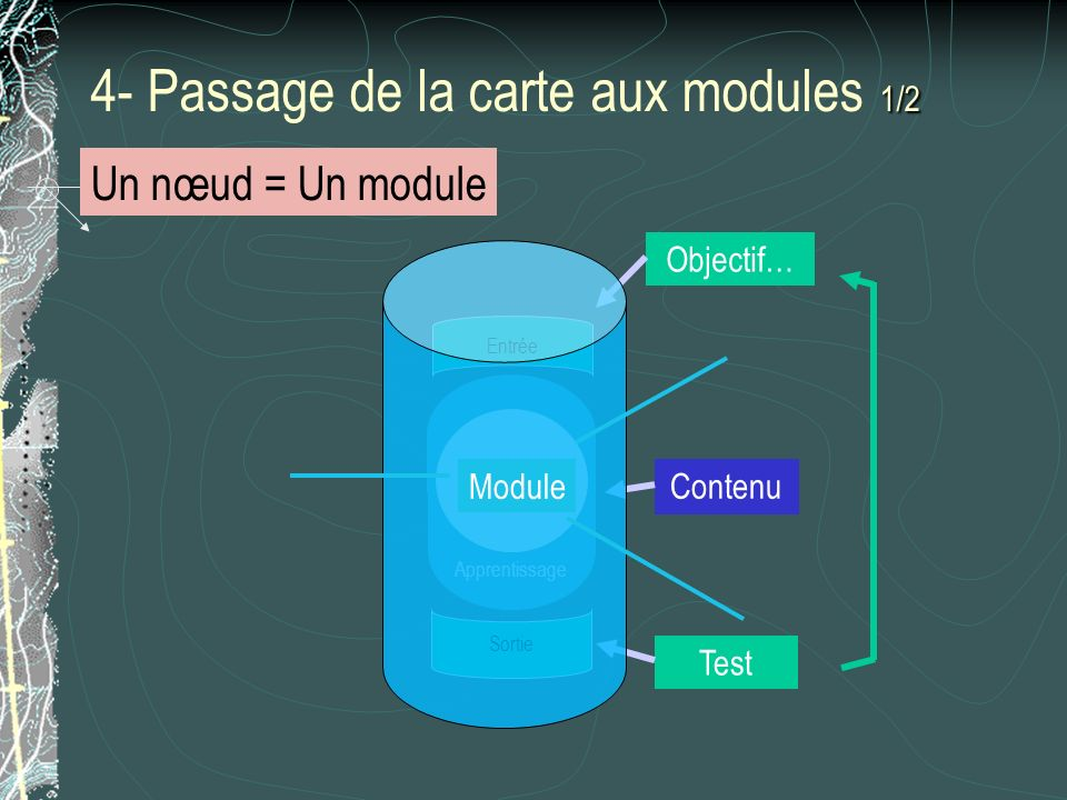 4- Passage de la carte aux modules 1/2