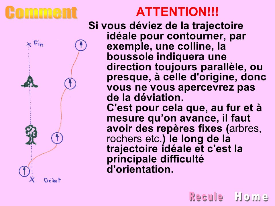 Comment Recule Home ATTENTION!!!