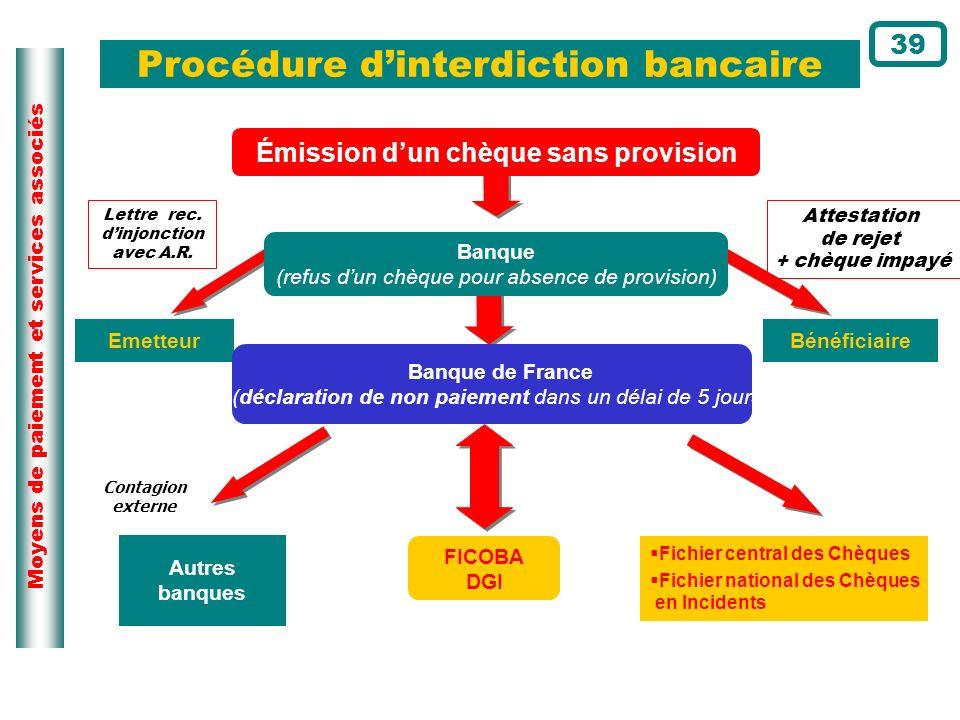 Bts Banque L Ouverture De Compte 1 Chapitre 1 Page Du Cours N 1