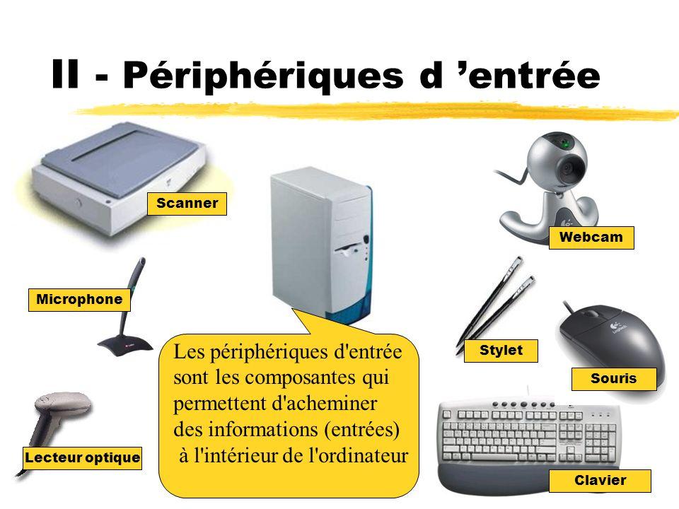 Assez Architecture d 'un micro-ordinateur - ppt télécharger HC47