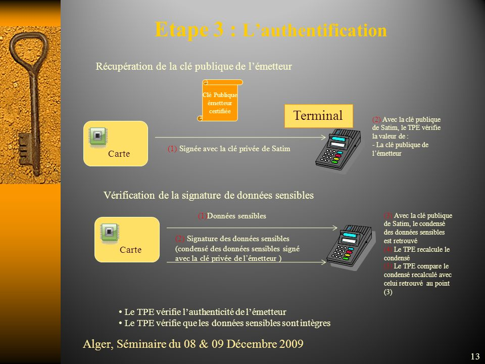Etape 3 : L'authentification