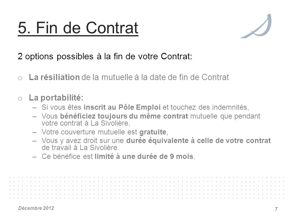 5. Fin de Contrat 2 options possibles à la fin de votre Contrat: