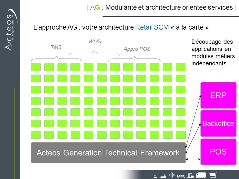 Acteos Generation Technical Framework
