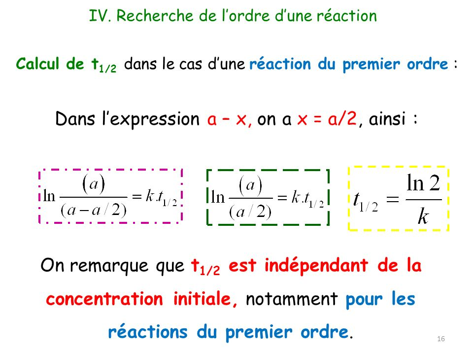 Dans l'expression a – x, on a x = a/2, ainsi :