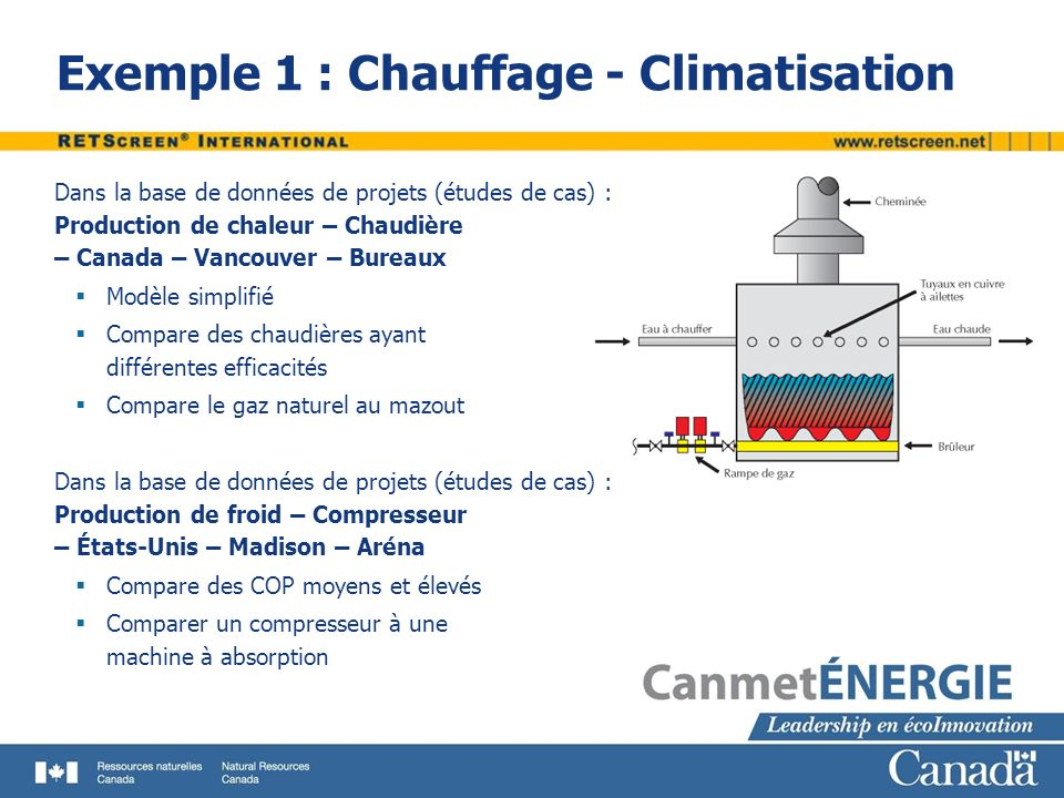 Exemple 1 : Chauffage - Climatisation