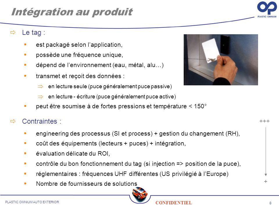 supply chain confidentiel ppt video online t l charger. Black Bedroom Furniture Sets. Home Design Ideas