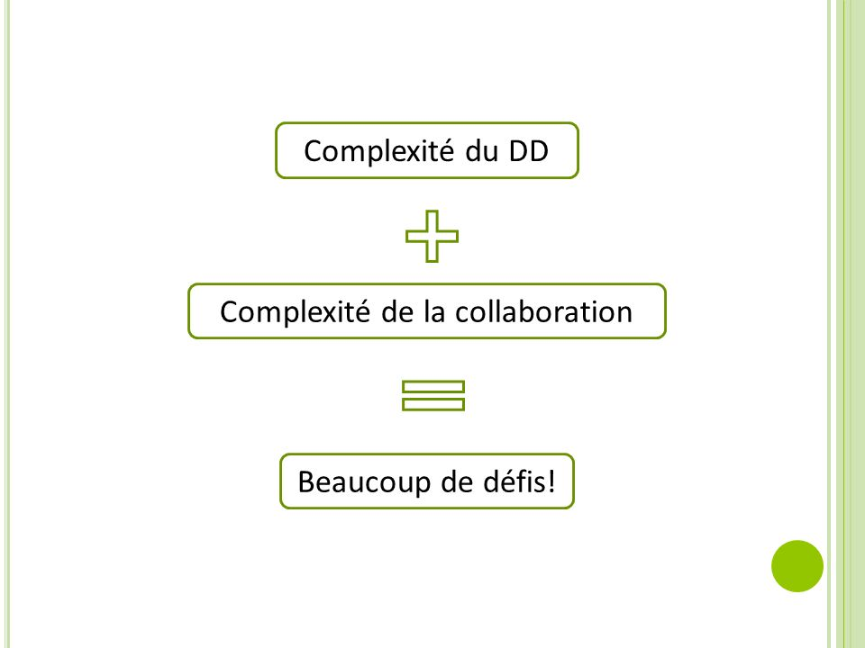 Complexité de la collaboration