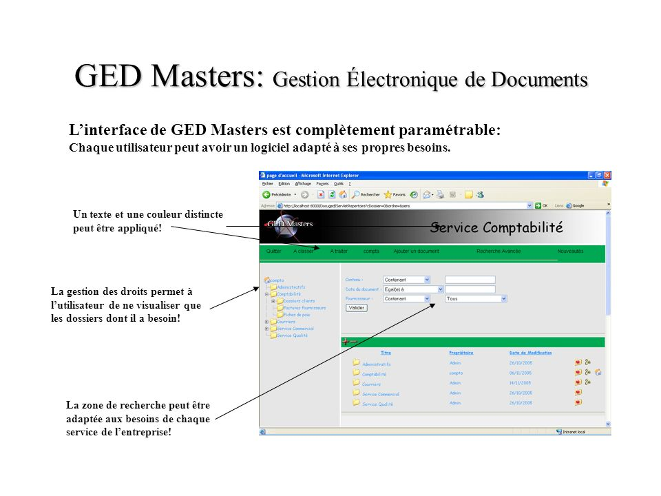 GED Masters: Gestion Électronique de Documents
