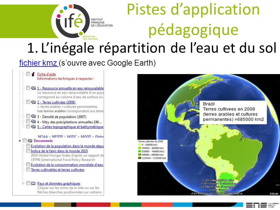 Pistes d'application pédagogique