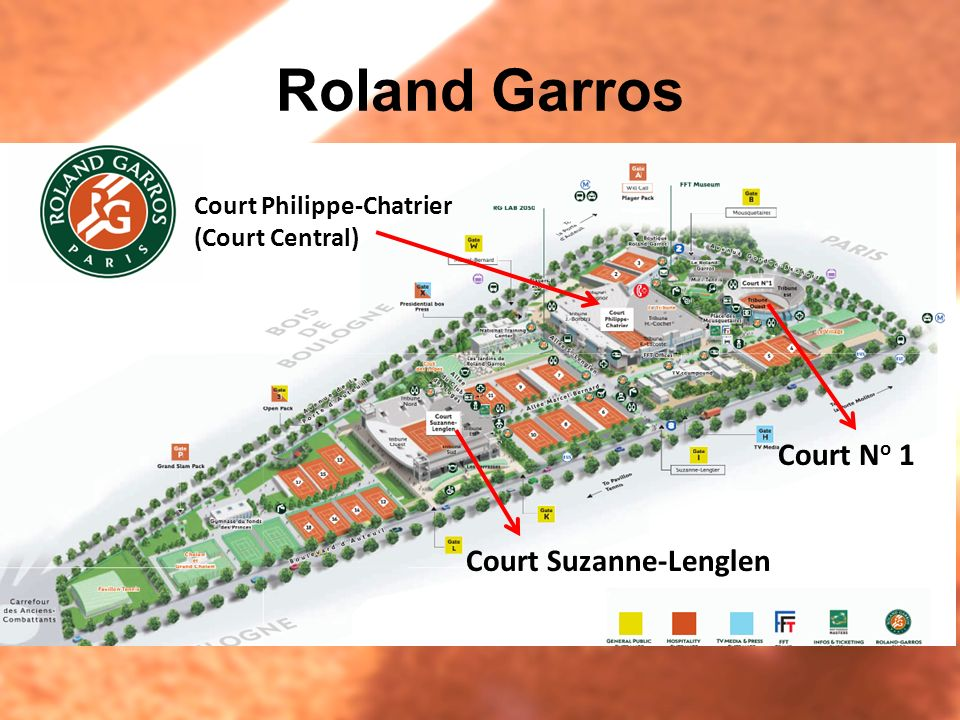 Roland Garros Court No 1 Court Suzanne-Lenglen Court Philippe-Chatrier