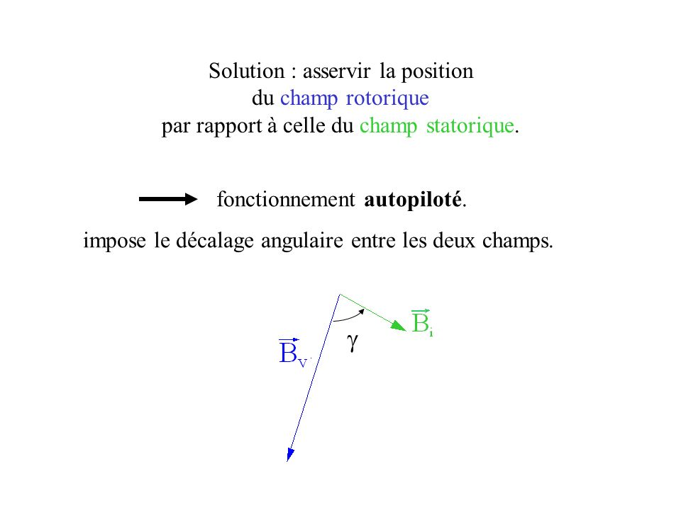 g Solution : asservir la position du champ rotorique