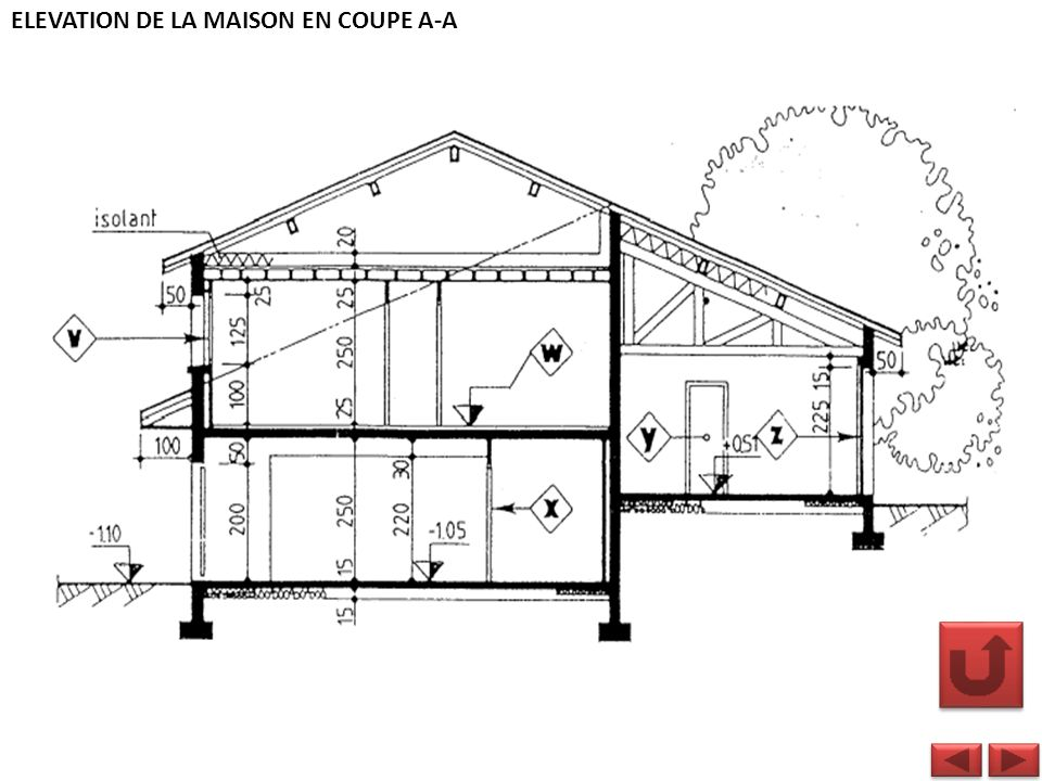 ELEVATION DE LA MAISON EN COUPE A-A